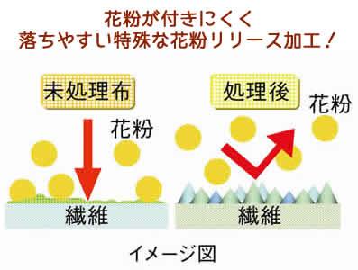 花粉が付きにくく、落ちやすい特殊な花粉リリース加工